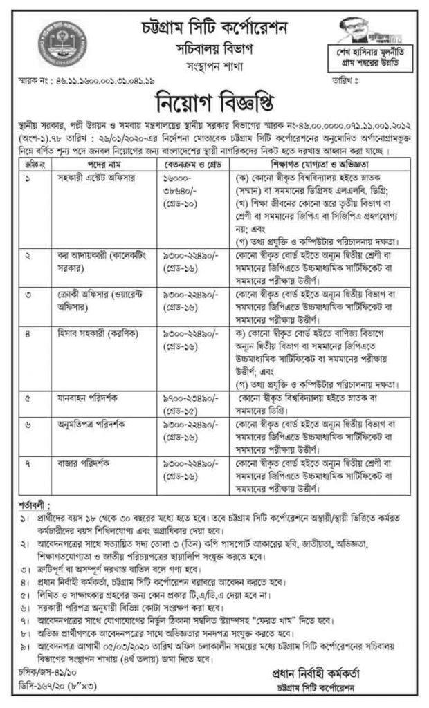 চট্টগ্রাম সিটি কর্পোরেশনে নিয়োগ বিজ্ঞপ্তি