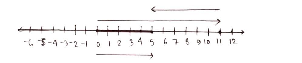 ৬ষ্ঠ শ্রেণির গণিত ৫ম এসাইনমেন্ট গণিত সমাধান কৌশল