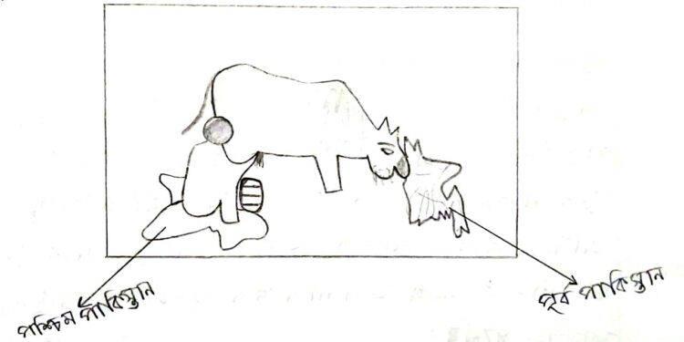 পাকিস্তানি শাসকরা আঘাত হানল আমাদের অর্থনীতির উপর, ১৯৫২ সাল থেকে ১৯৭১ সাল পর্যন্ত সময়কালের মুক্তিযুদ্ধের আন্দোলন পোস্টার
