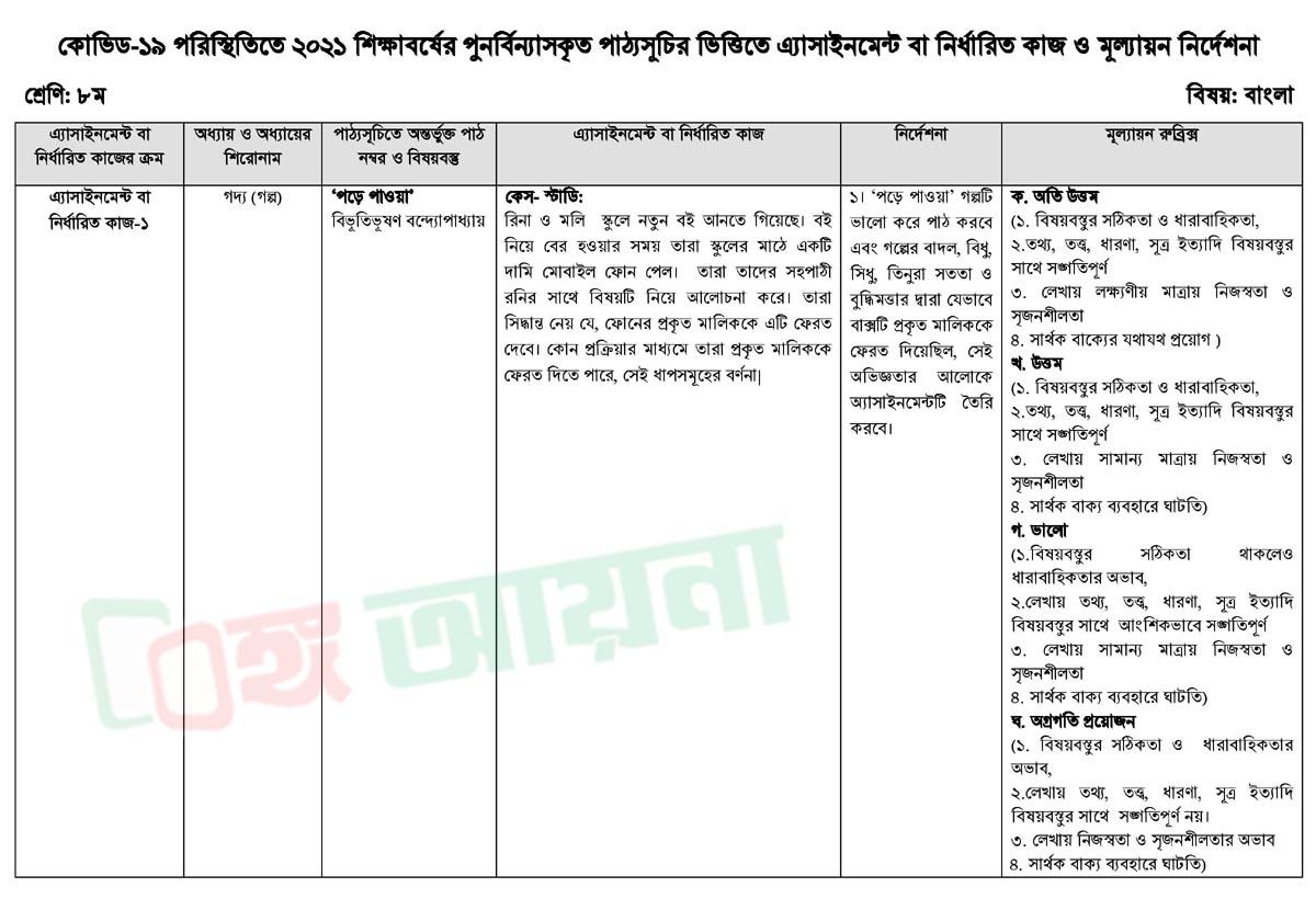 অষ্টম শ্রেণির শিক্ষার্থীদের জন্য বাংলা বিষয়ের প্রথম অ্যাসাইনমেন্ট টি হলো Class 8 Bangla 1st Assignment 2021