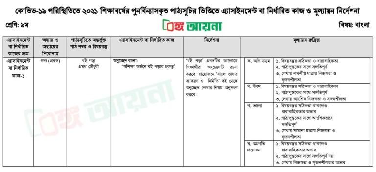 ৯ম শ্রেণির ১ম অ্যাসাইনমেন্ট বাংলা Class 9 Bangla 1st Assignment
