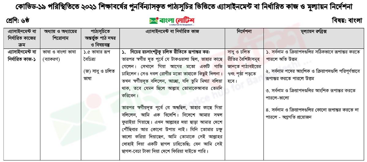 ৬ষ্ঠ শ্রেণি প্রথম সপ্তাহের এ্যাসাইনমেন্ট উত্তর 1st Week Assignment Answer, Bangla Assignment 2021