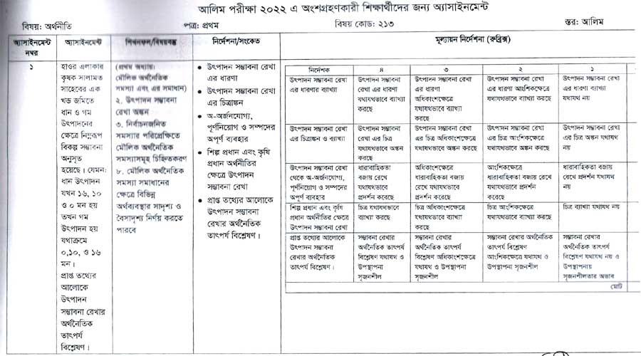 এইচএসসি ২০২২ প্রথম সপ্তাহের এ্যাসাইনমেন্ট অর্থনীতি, begum rokeya university admission, banbeis gov bd, bcic teletalk com bd, national museum dhaka,