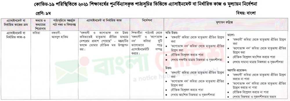 ৯ম শ্রেণি ৮ম সপ্তাহের এ্যাসাইনমেন্ট ২০২১ বাংলা, a thirsty crow story, action jasmine, adcb, adword, afdah, ajker news, alamy, all bangla, all bangla blog, all bangladeshi news paper, all bangladeshi newspaper, all bd news, all bd paper, all news paper bangla, alo alo chords, alo resort sajek, amir, amma, amnesty international, ansar vdp, aomei, appvn, arefin shuvo,