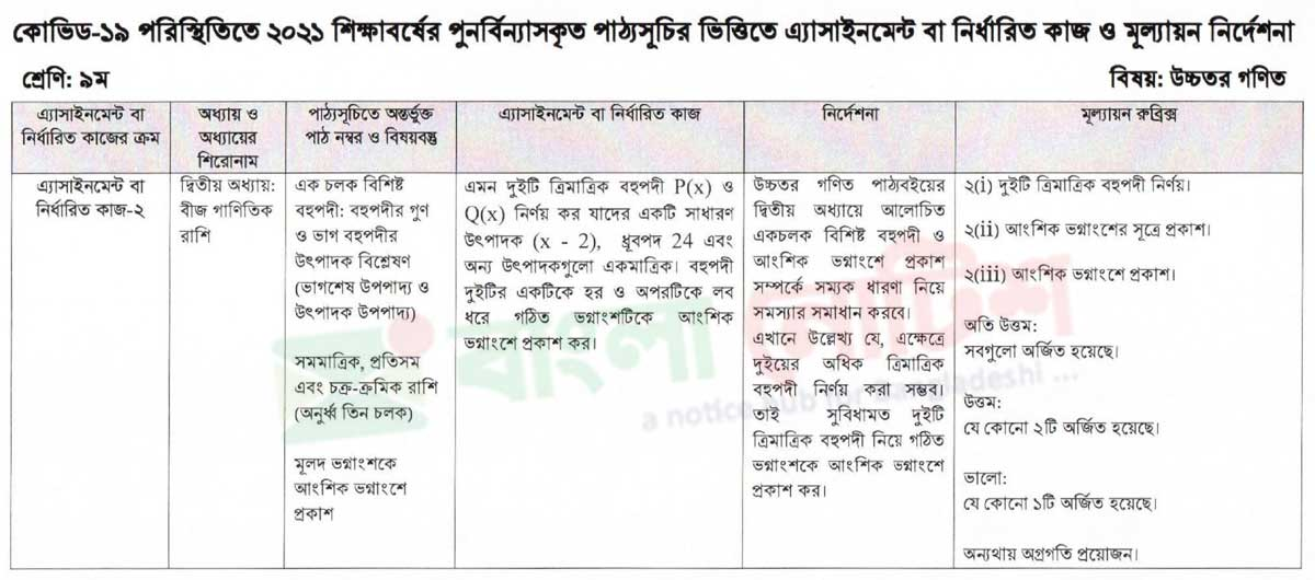bangladesh karigori board, bangladesh news papers, bangladesh polish, bangladesh protidin newspaper, bangladesh shikkha board, bangladesh shilpakala academy, bangladesh vs nepal, barselona, bb career, bbo, bcic, bcic teletalk com bd, bd chakrir khobor, bd health tips, bd news paper today, bd sports news, bd24 news, bdarmy, bdjobs account login, bdonline news, bea, benapole custom house,