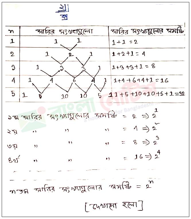 প্রশ্ন-২ এর (ক): n = 5 হলে ২য় কলামের সংখ্যাগুলাে নির্ণয় কর এবং ছক থেকে দেখাও n = 1,2, 3, 4 এর আলােকে n তম সারির সংখ্যাগুলাের সমষ্টি 2n কে সমর্থন করে।(তথ্যের আলােকে ২য় কলামের সংখ্যাগুলাে গঠন ও সংখ্যাগুলাের সমষ্টি পর্যবেক্ষণ করবে।)