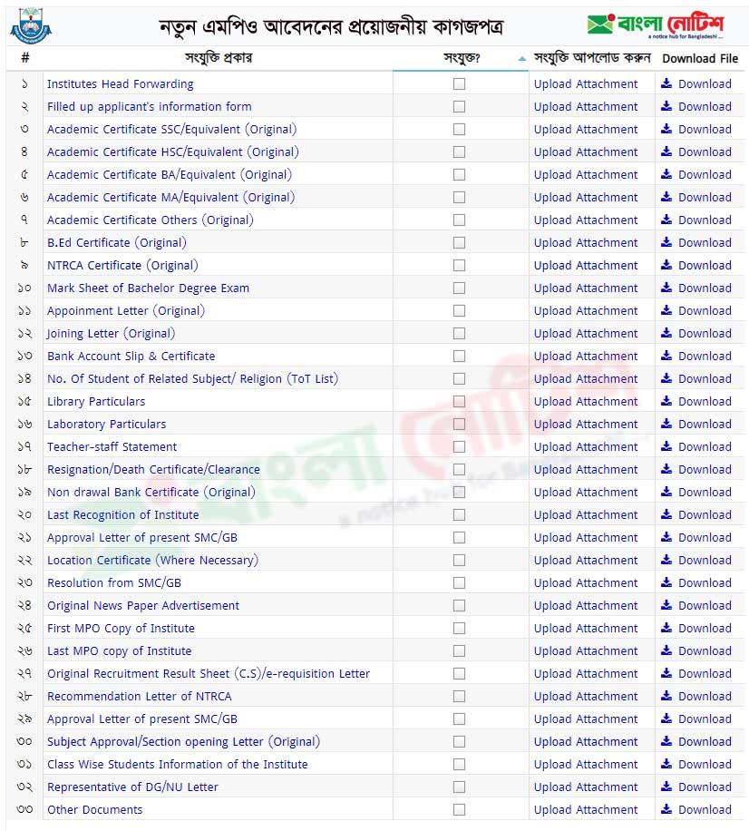 MPO Attachment List, এম পি ও আবেদনের প্রয়োজনীয় কাগজপত্র, স্কুল-কলেজ শিক্ষকদের নতুন এমপিও আবেদনের প্রয়োজনীয় কাগজপত্র,