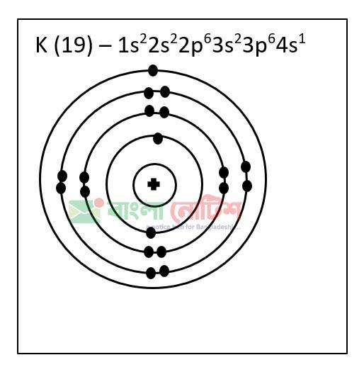 প্রতীকের পাশে উল্লেখিত ভরসংখ্যাবিশিষ্ট মৌলের নিউট্রন সংখ্যা, বাের মডেল