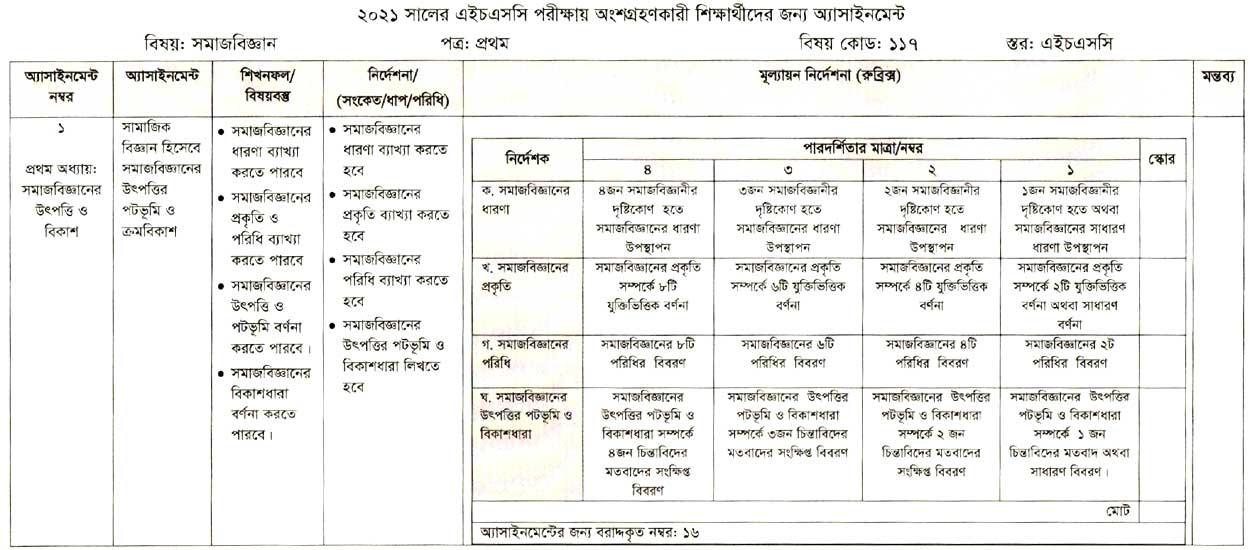 এইচএসসি পরীক্ষা ২০২১ দ্বিতীয় সপ্তাহের সমাজ বিজ্ঞান ১ম অ্যাসাইনমেন্ট, a thirsty crow story, action jasmine, adcb, adword, afdah, ajker news, alamy, all bangla, all bangla blog, all bangladeshi news paper, all bangladeshi newspaper, all bd news, all bd paper, all news paper bangla,