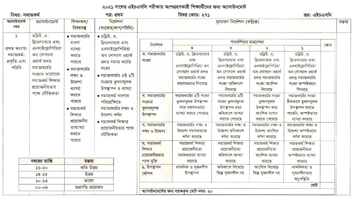 এইচএসসি পরীক্ষা ২০২১ সমাজকর্ম ১ম অ্যাসাইনমেন্ট, department of disaster management, bcic teletalk com bd, directorate of secondary & higher education, teletalk loan, bcic teletalk com bd, bangladesh fisheries development corporation, bl emergency balance, bcic teletalk com bd, bcic teletalk com bd, internship bangladesh,